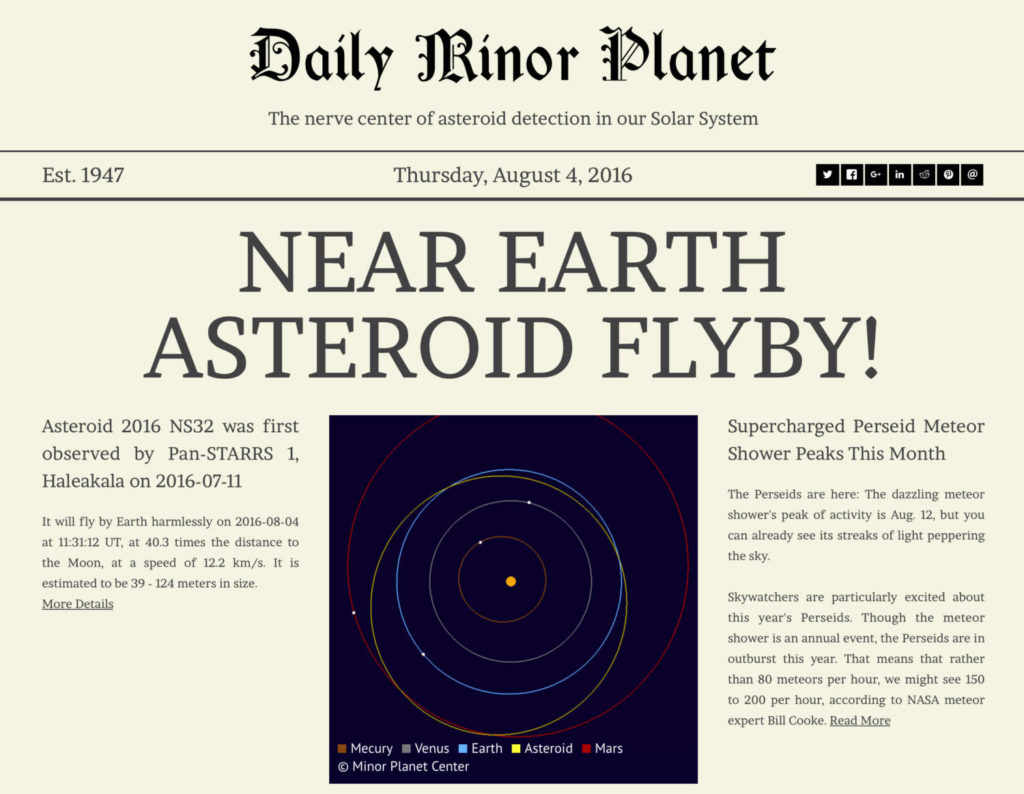 Daily Minor Planet 1